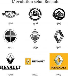 kits-logo-Renault-mars-2017-266x300 Relooking Garage Renault à Matignon